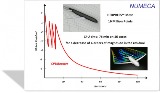 Reduce your solver time by orders of magnitude using CPU Booster